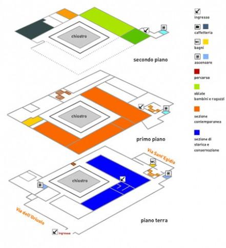 oblate_mapa
