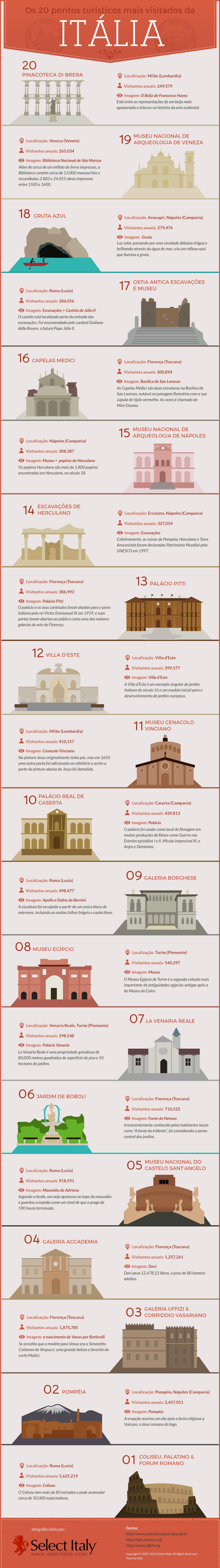 Os-20-Pontos-Turísticos-mais-Visitados-da-Itália